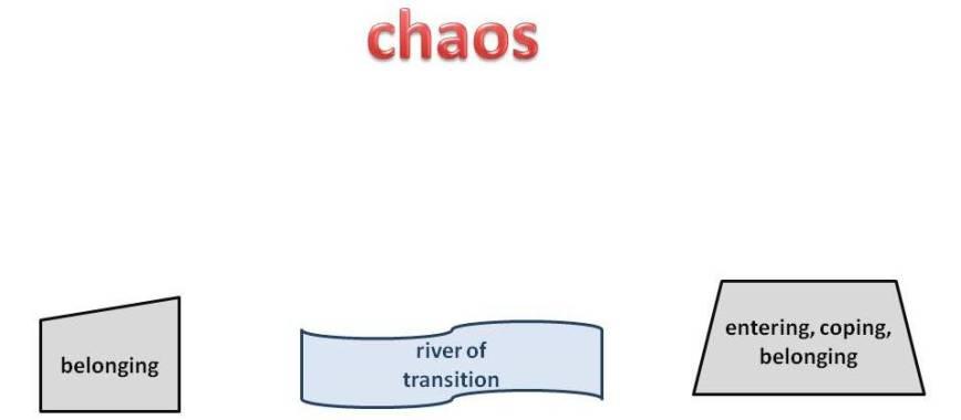 transitionbad